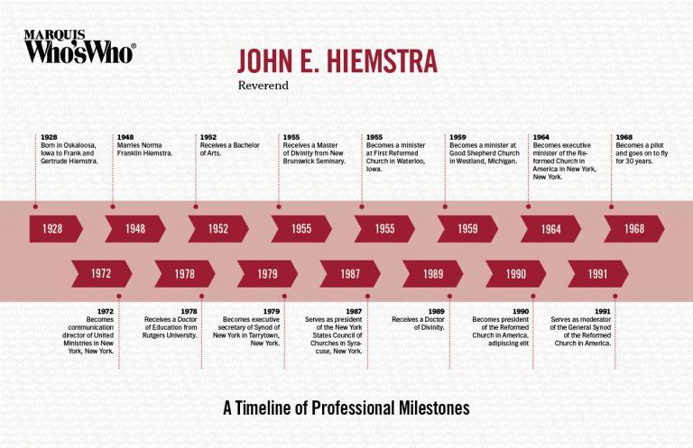 John Hiemstra