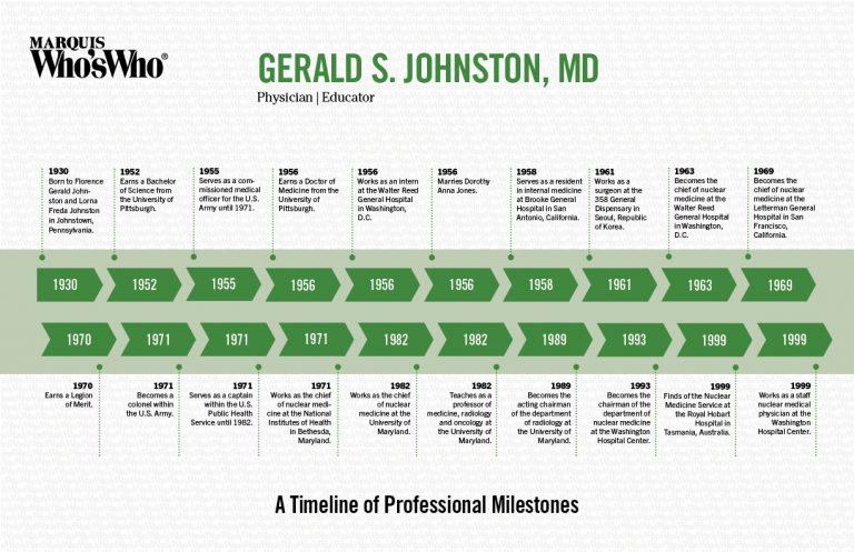 Gerald Johnston