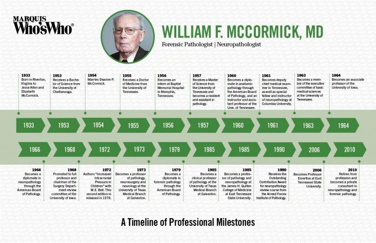 William McCormick