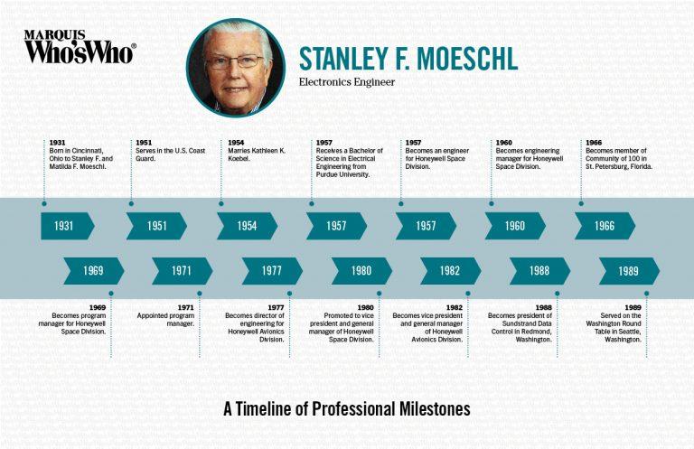 Stanley Moeschl