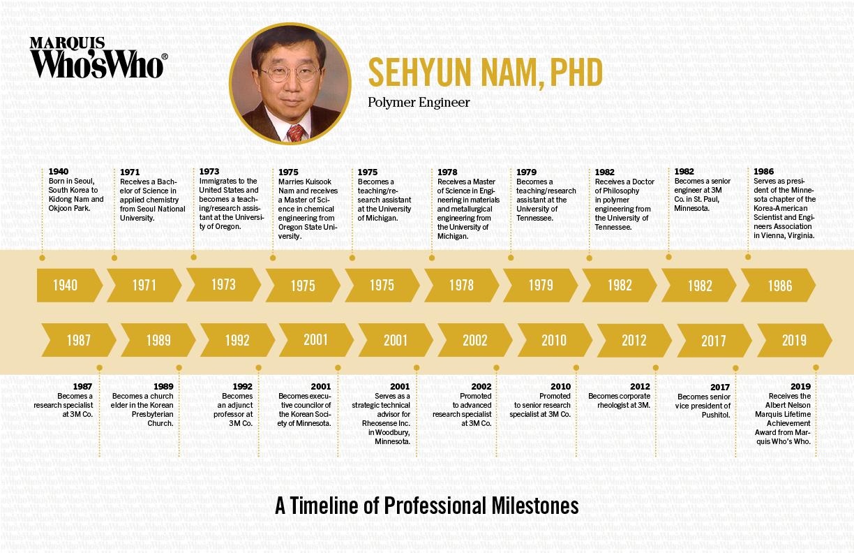 Sehyun Nam