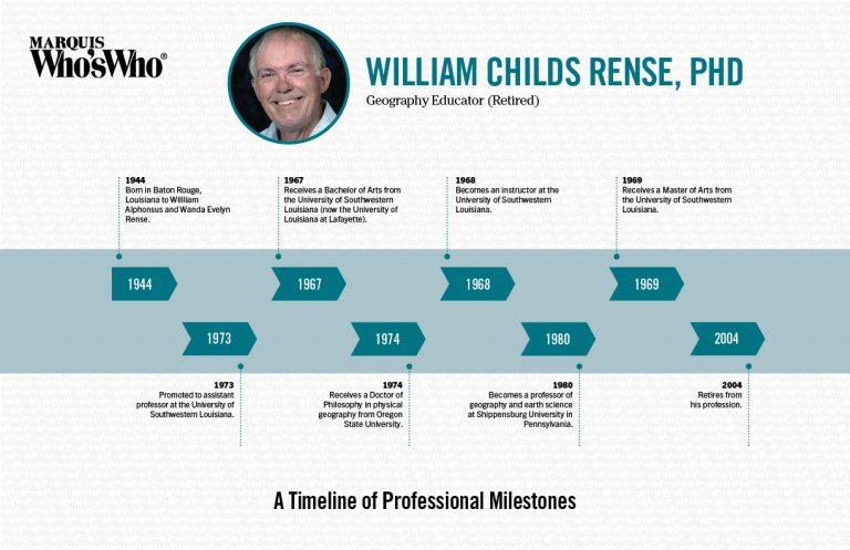 William Rense