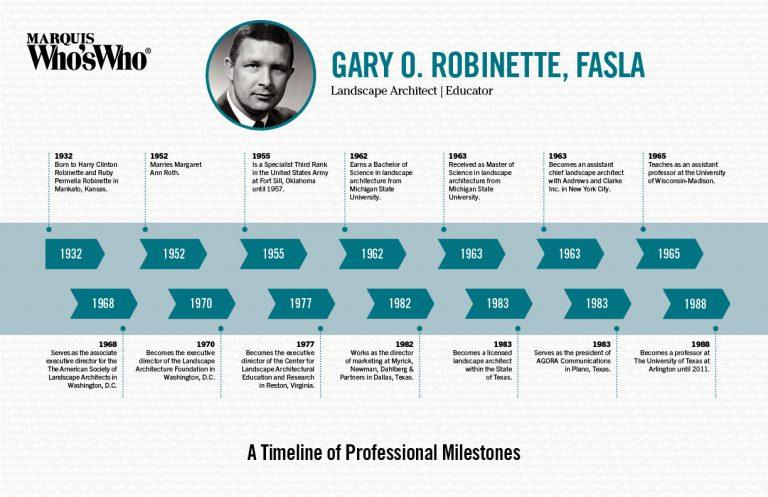 Gary Robinette