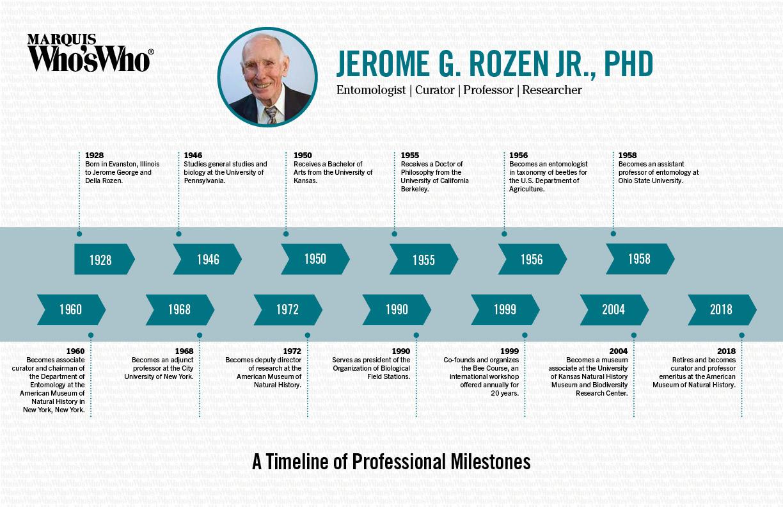Jerome Rozen