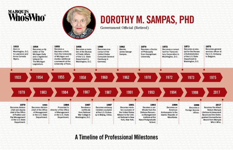 Dorothy Sampas