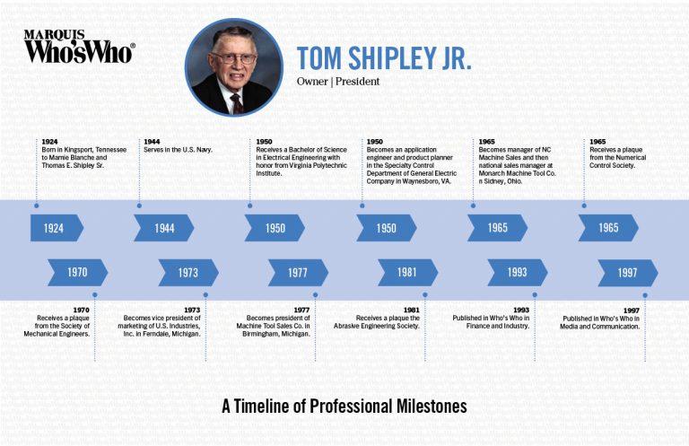 Thomas Shipley