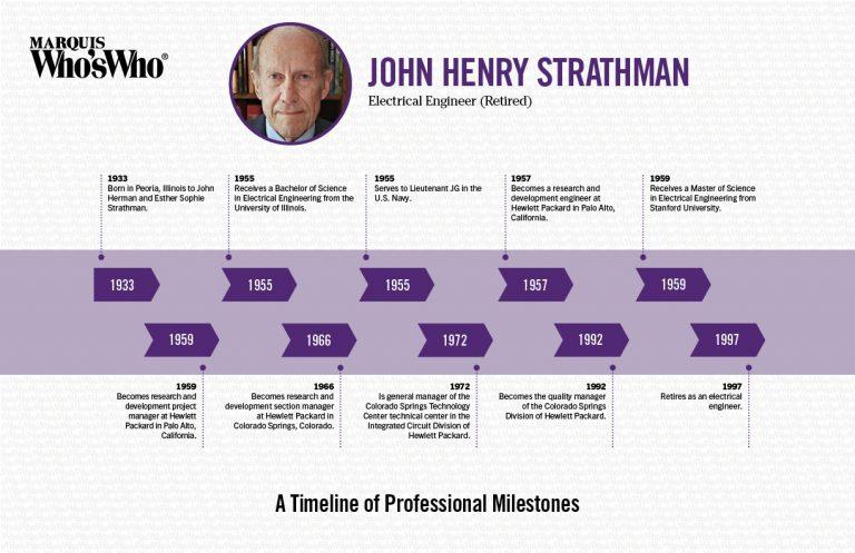 John Strathman