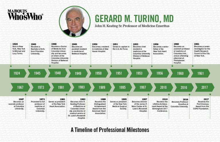 Gerard Turino