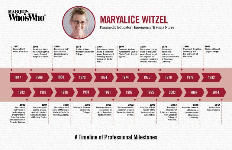 Maryalice Witzel