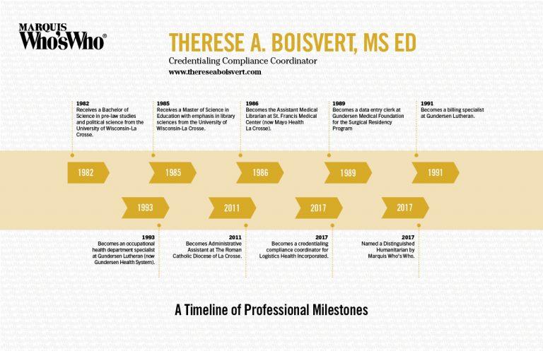 Therese Boisvert