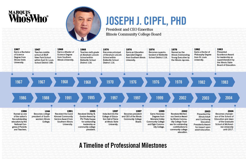 Joseph Cipfl