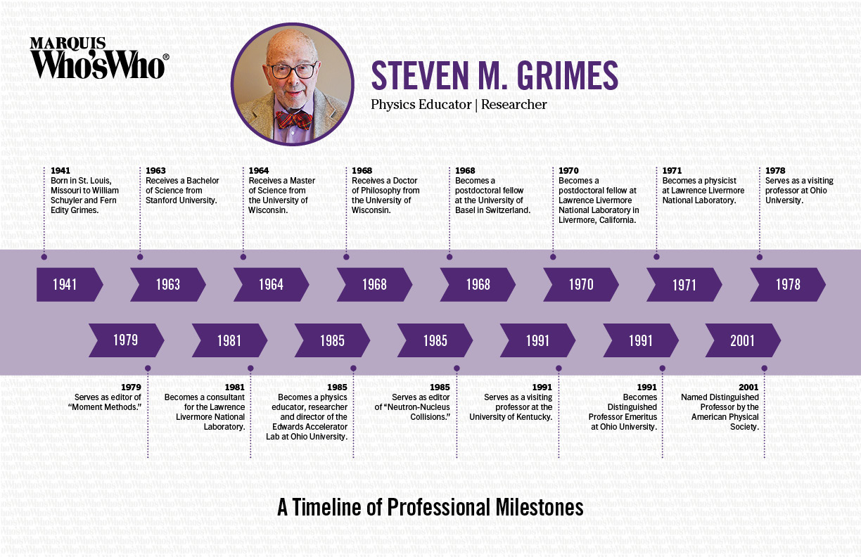 Steven Grimes