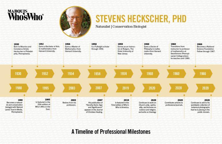 Stevens Heckscher