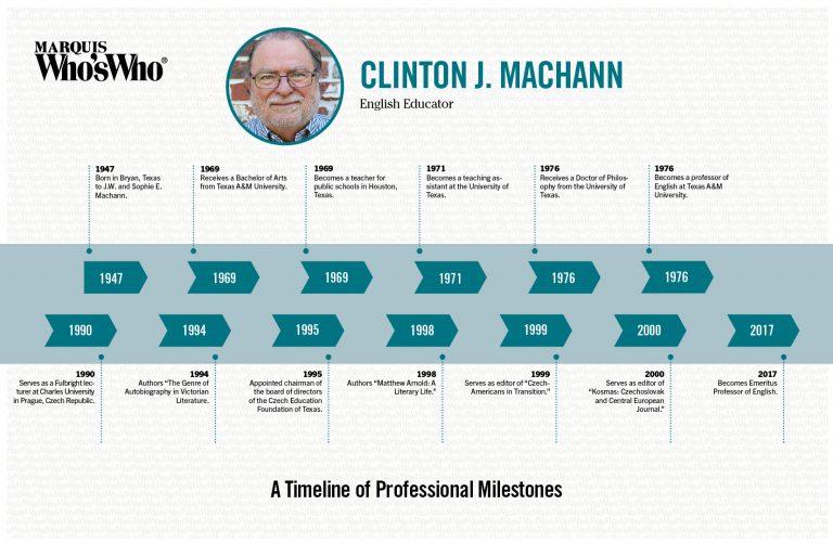 Clinton Machann