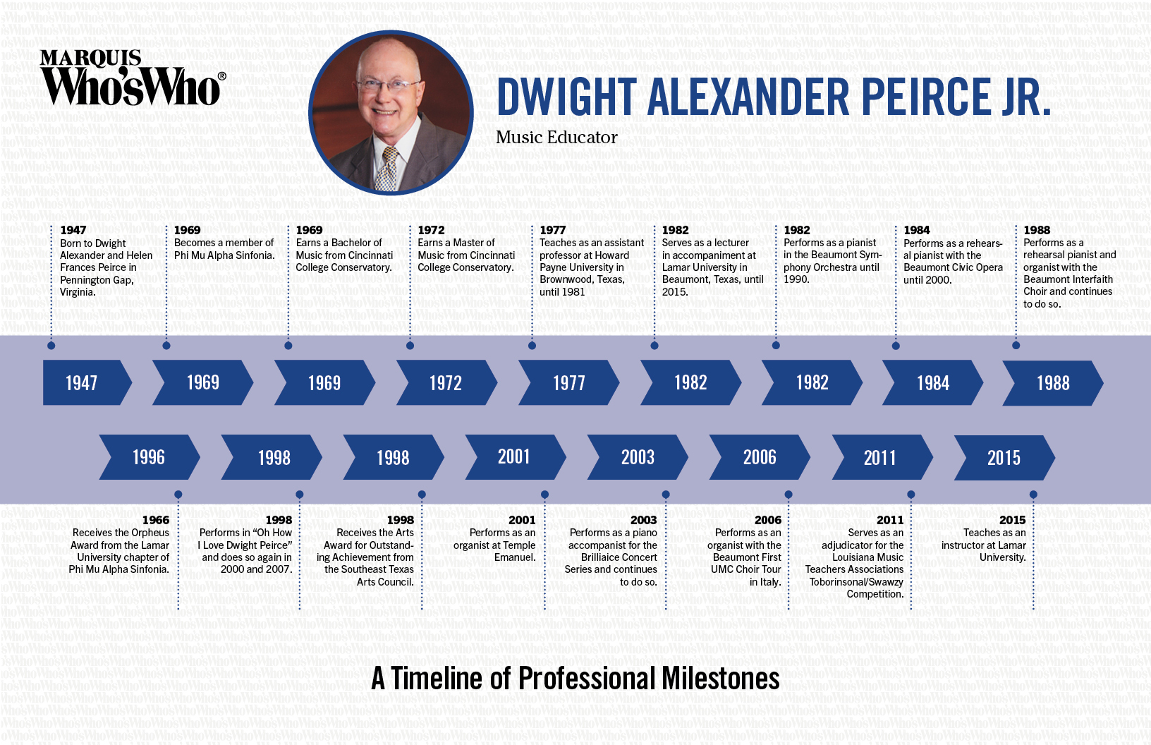 Dwight Peirce