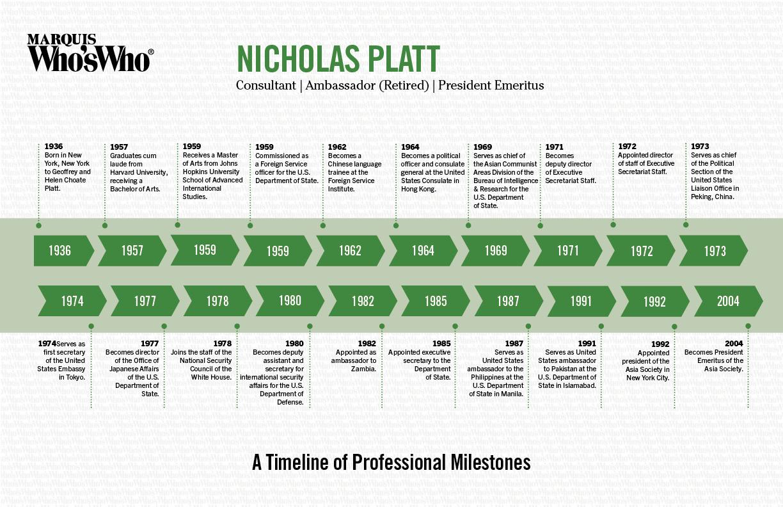 Nicholas Platt