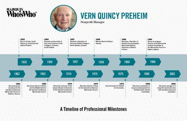 Vern Preheim