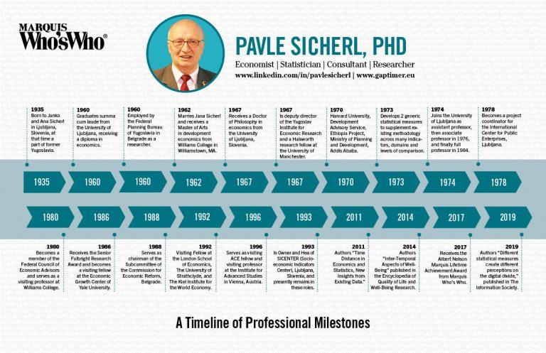 Pavle Sicherl