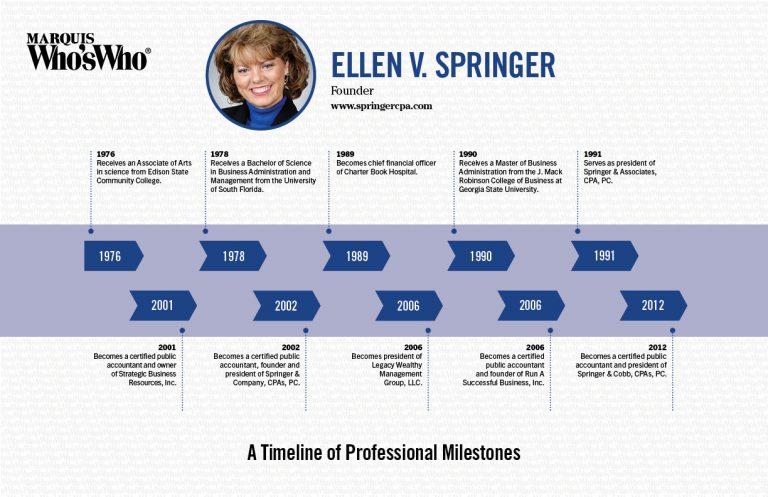 Ellen Springer