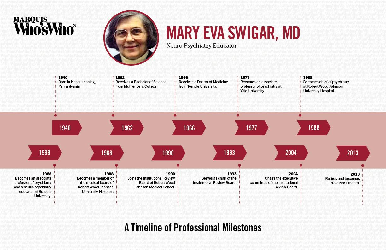 Mary Swigar