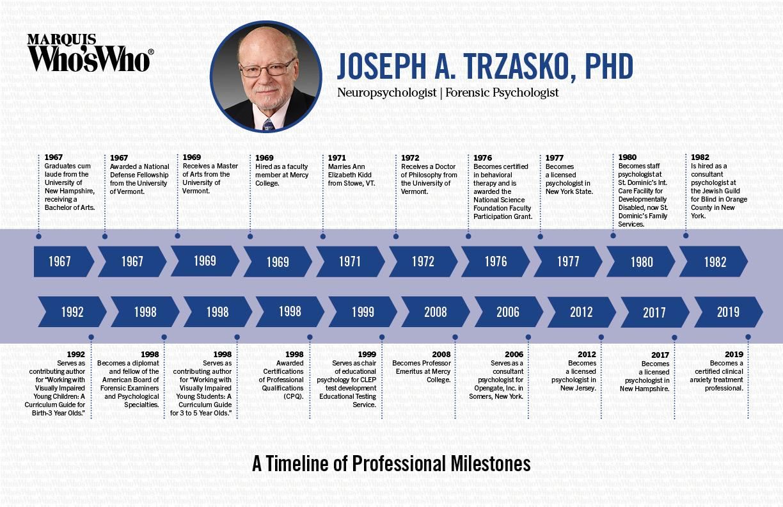 Joseph Trzasko,