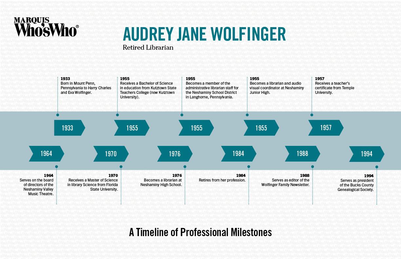 Audrey Wolfinger