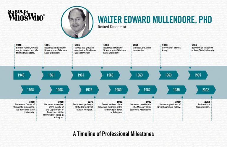 Walter Mullendore