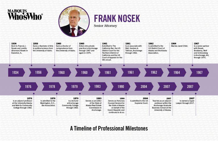 Frank Nosek