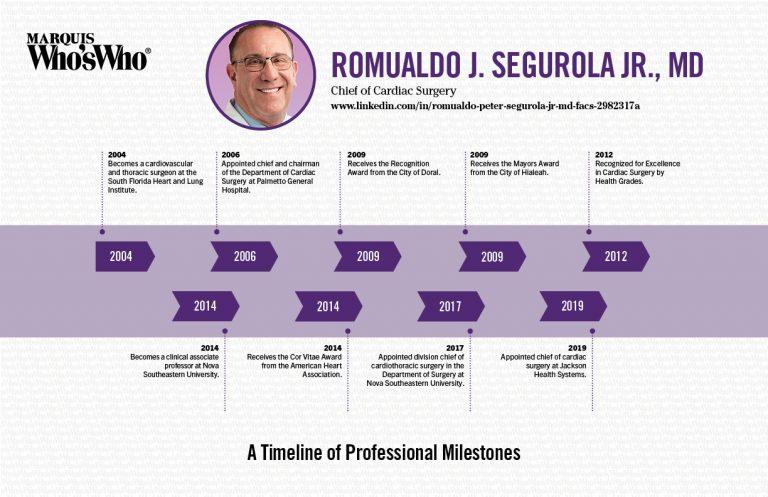 Romualdo Segurola