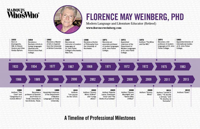 Florence Weinberg