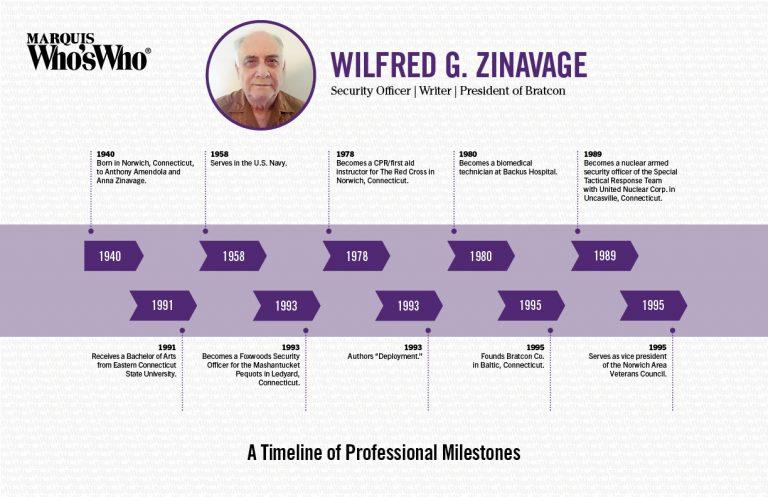 Wilfred Zinavage