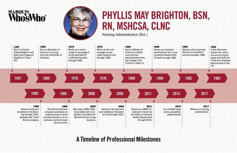 Phyllis Brighton