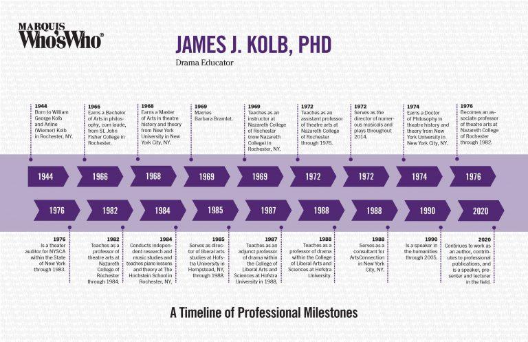James Kolb