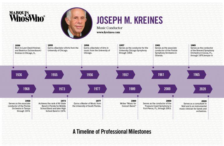 Joseph Kreines