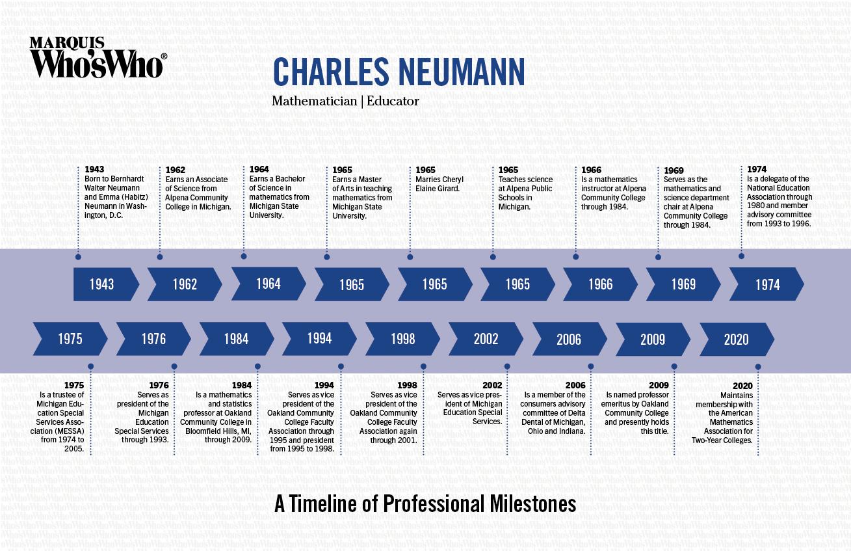 Charles Neumann