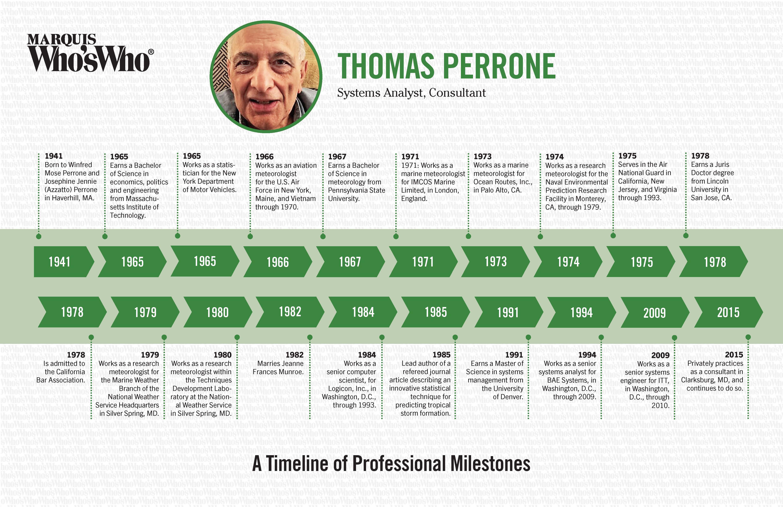 Thomas Perrone