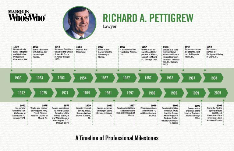 Richard Pettigrew