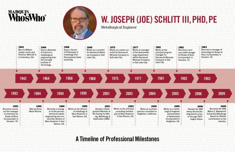 W. Joseph Schlitt