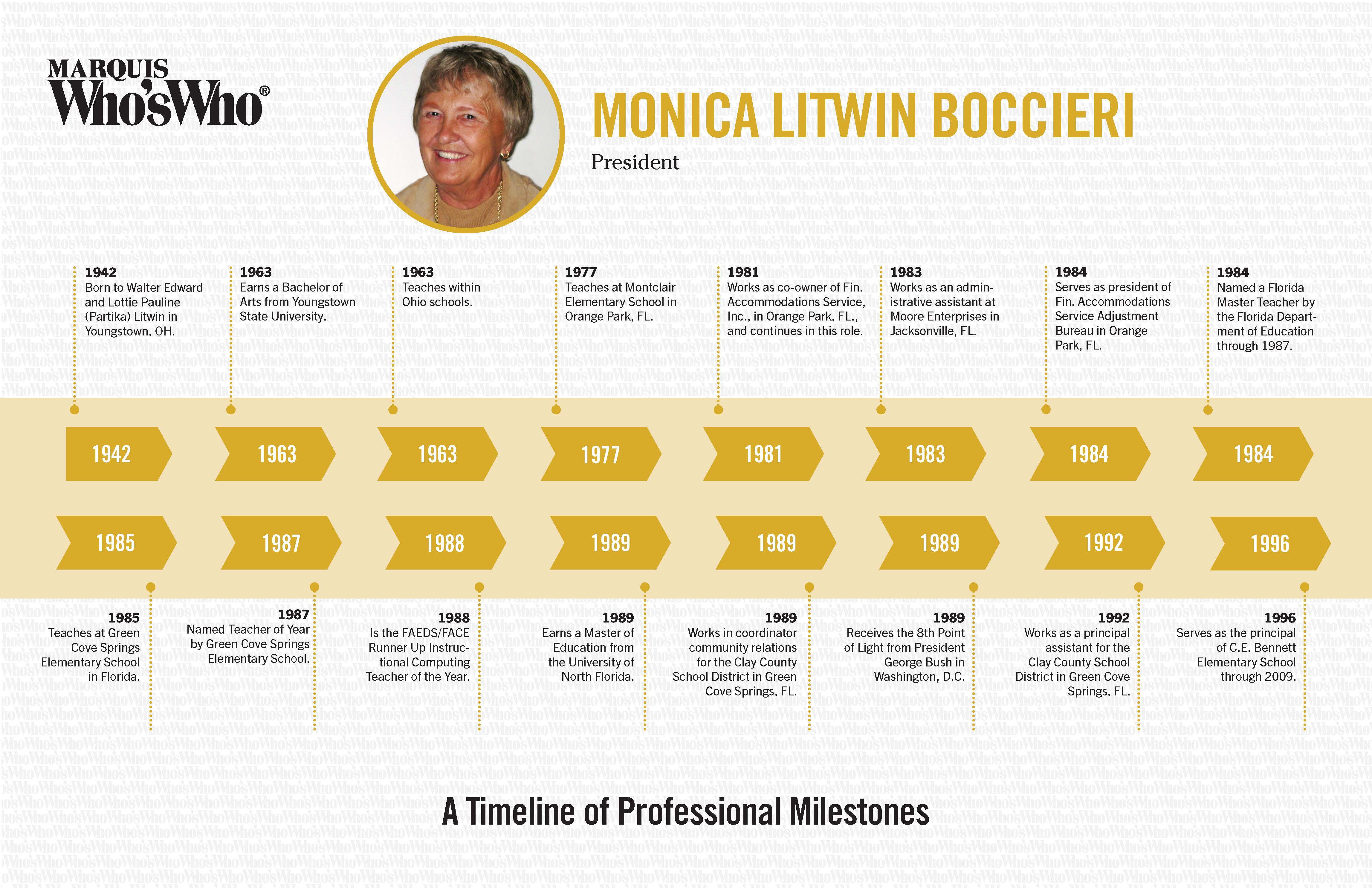 Monica Boccieri