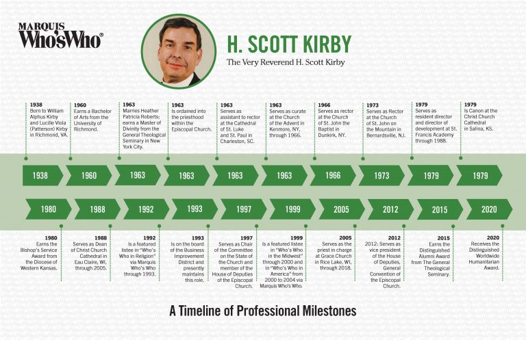 H Scott Kirby