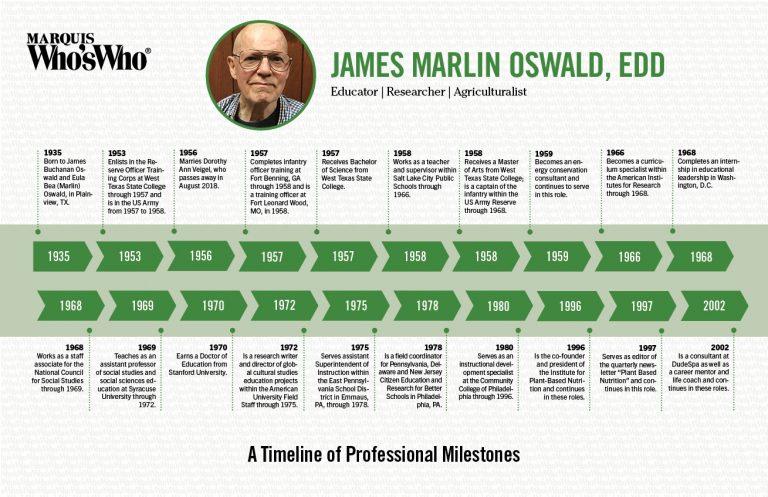 James Oswald