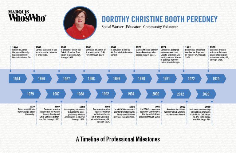 Christine Peredney