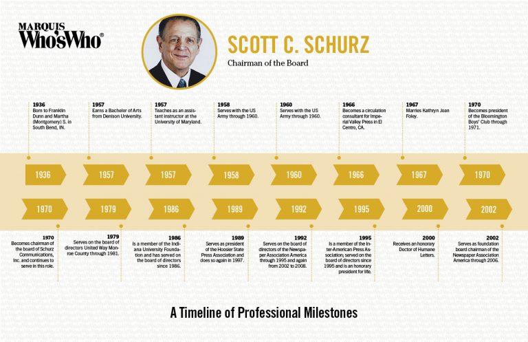 Scott Schurz