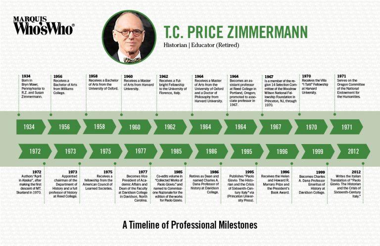 Thomas Zimmerman
