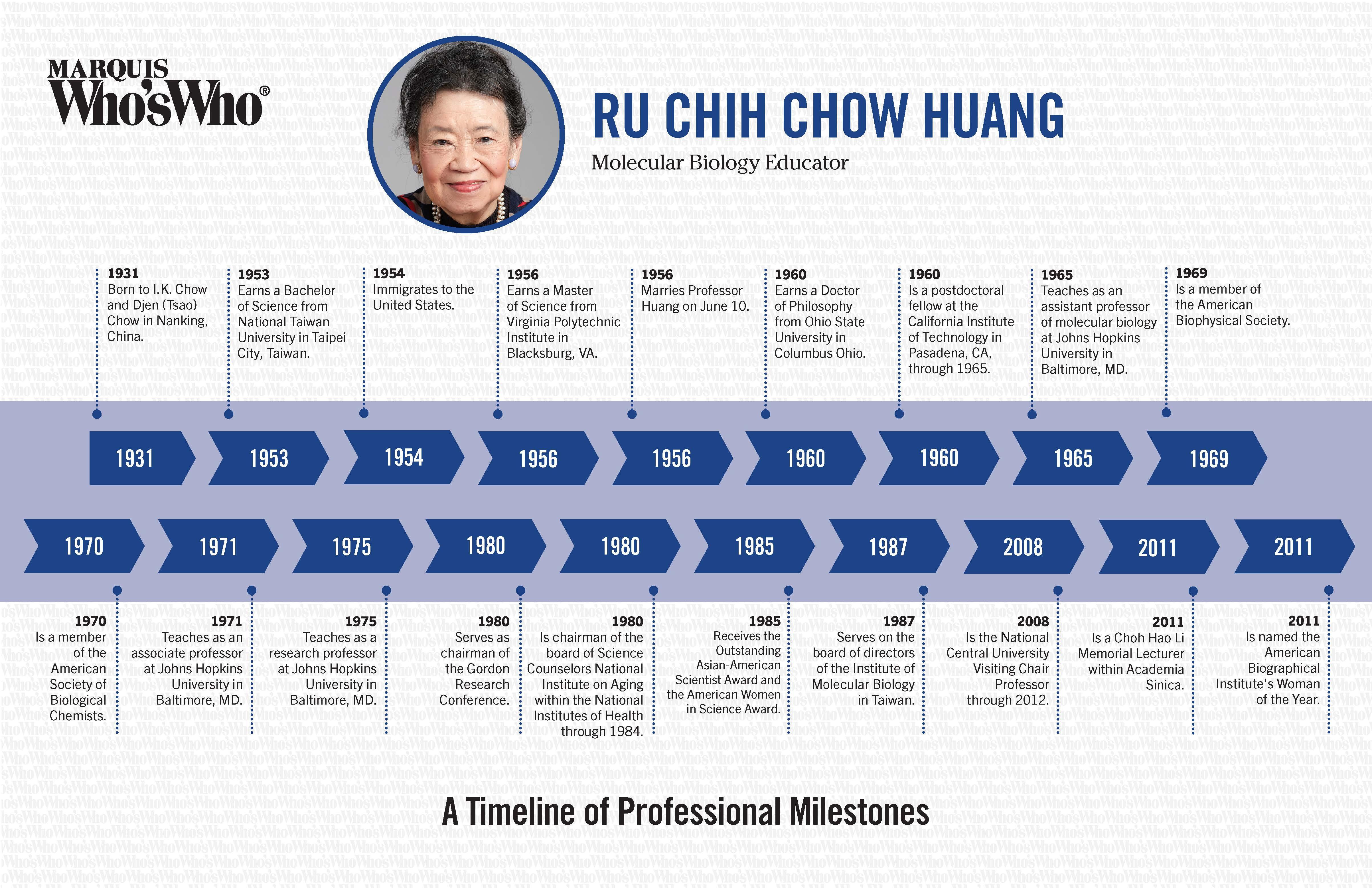 Ru Chih Huang