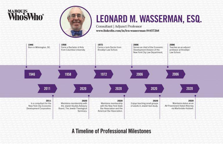 Leonard Wasserman