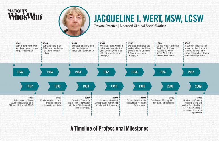 Jacqueline Wert