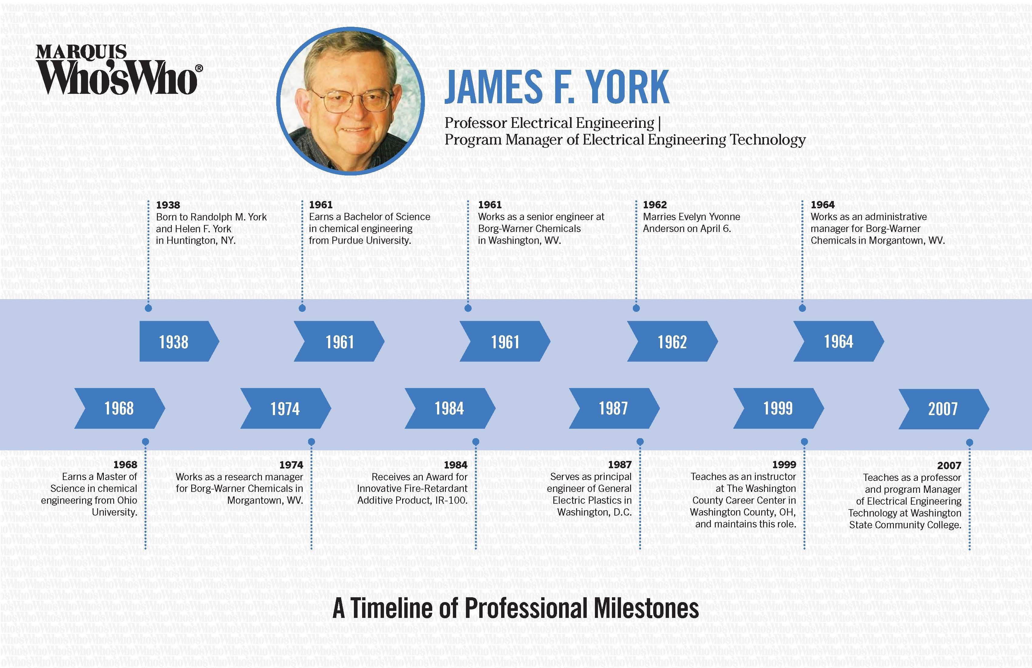 James York