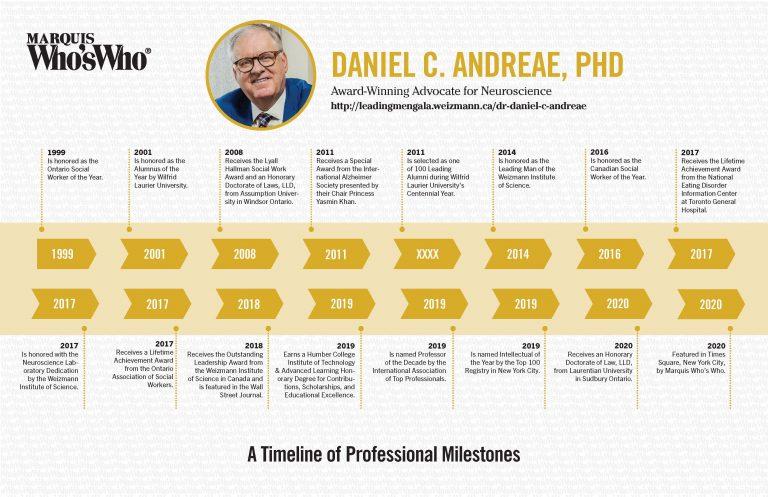 Daniel Andreae