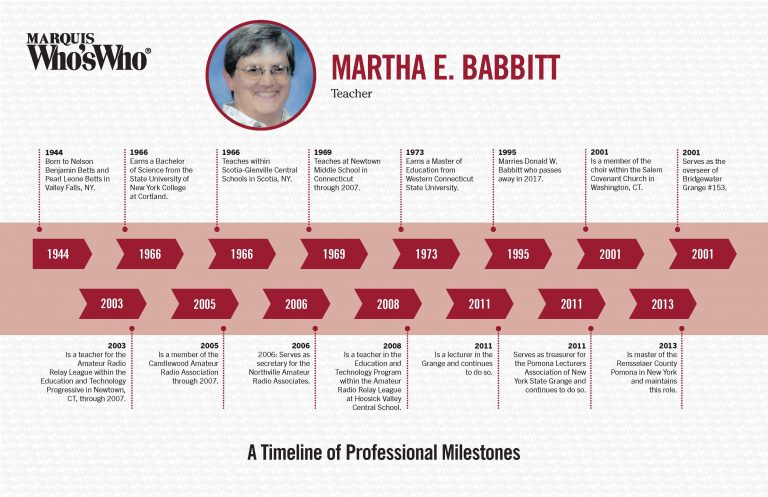 Martha Babbitt